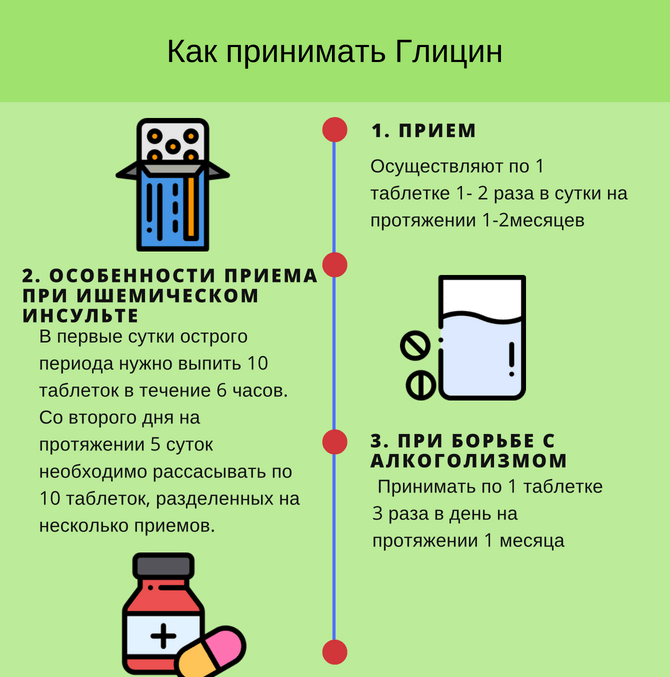 как принимать глицин