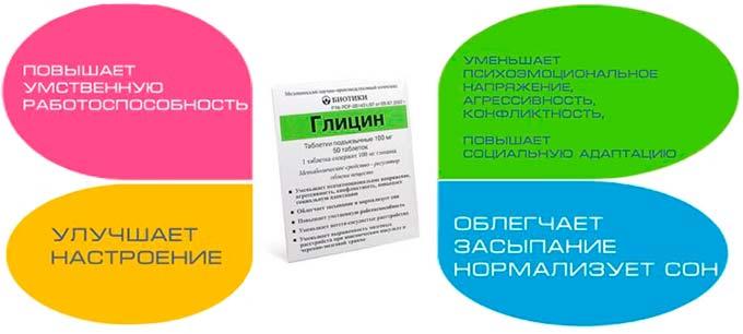 глицин свойства