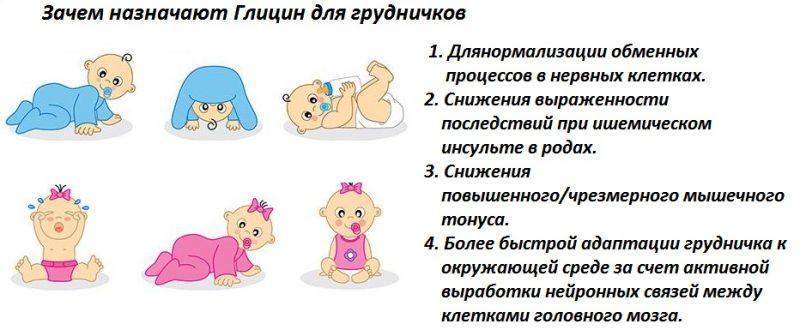 глицин свойства для младенца