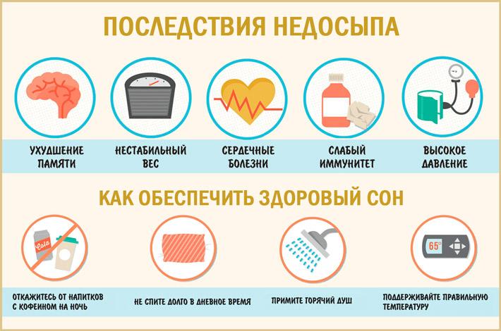 последствия передозировки глицина