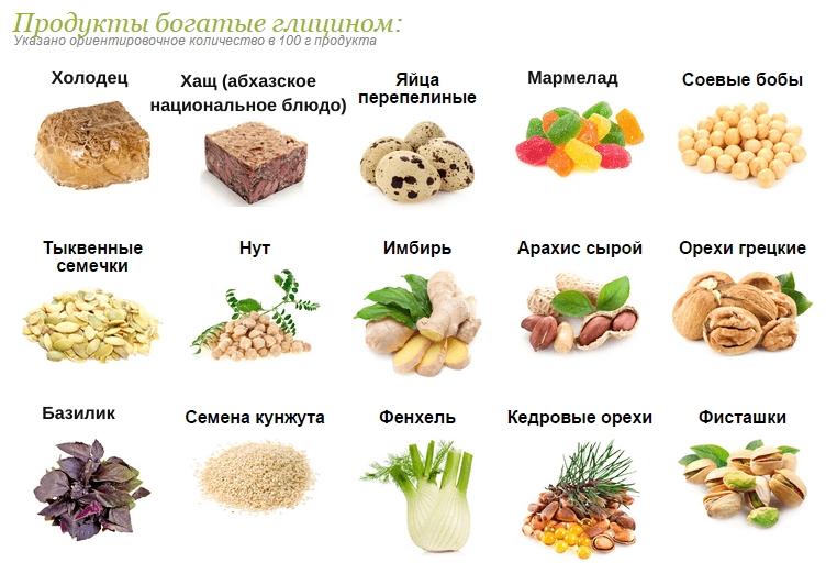 глицин в пищевых продуктах
