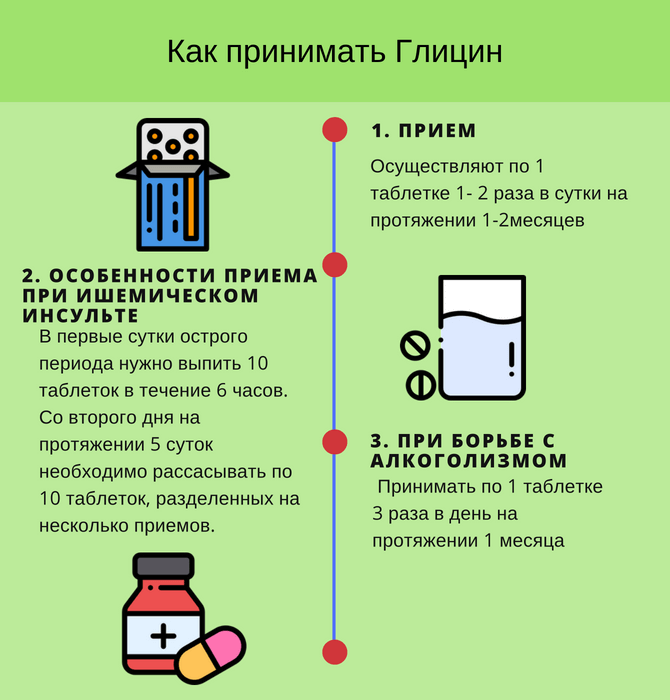как принимать глицин