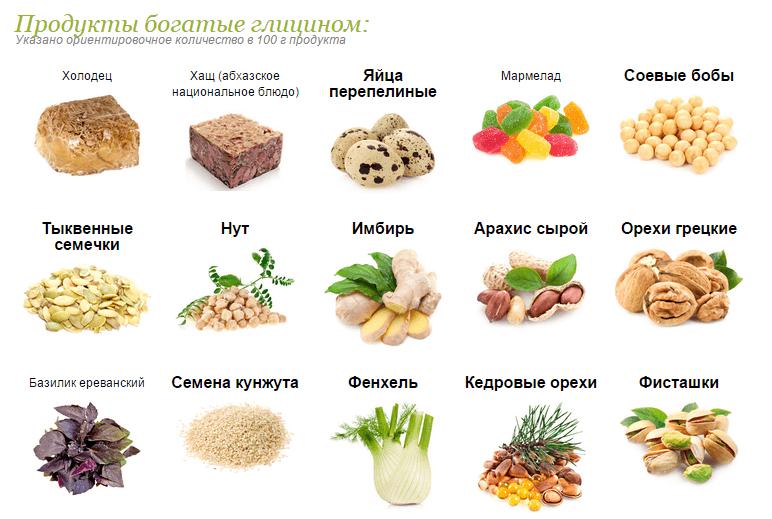 продукты богатые глицином
