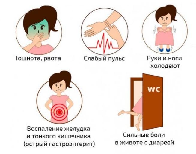 симптомы передозировки пример