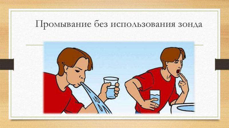 способ промывания желудка