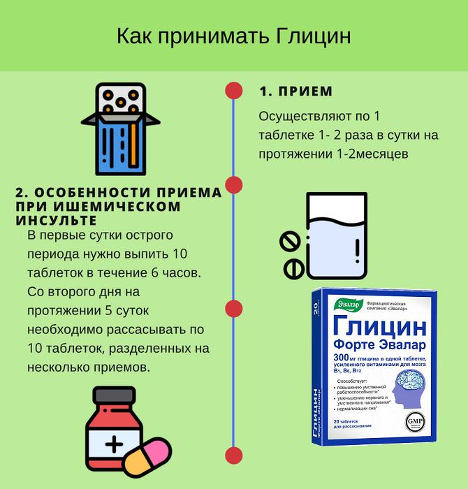 как пить глицин при инсульте